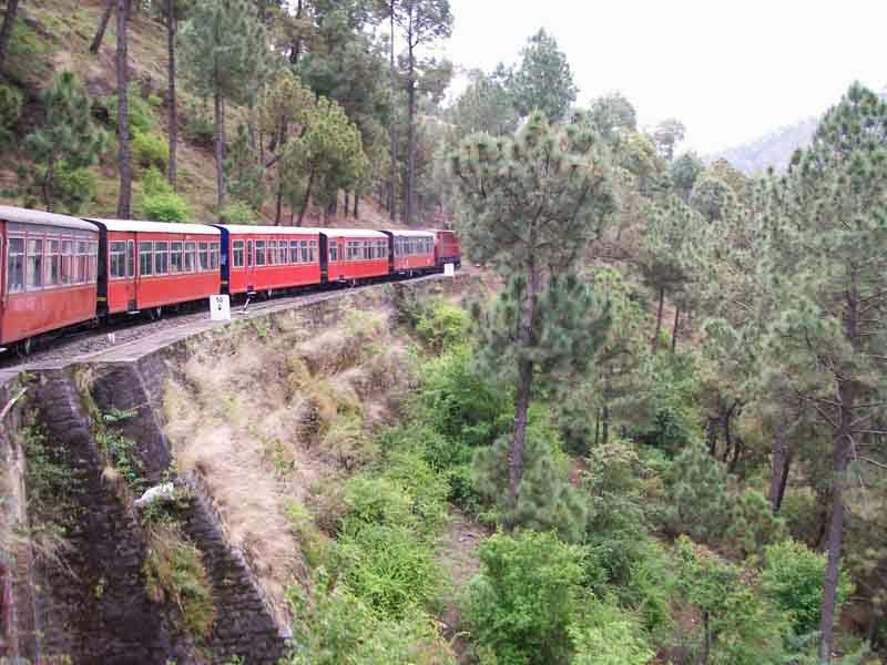 Unforgettable Himachal Tour Package