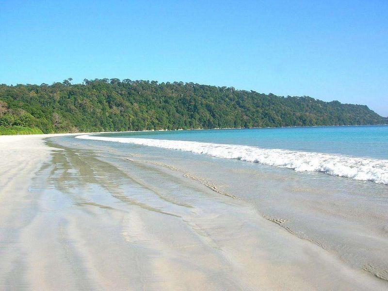 Exotic Andaman - Budget