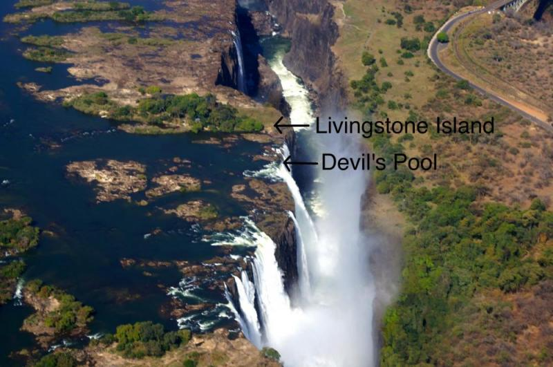 Spring Special Victoria Falls Journey Package