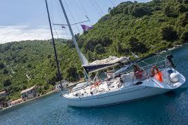 Sail Croatia Dubrovnik To Split Package