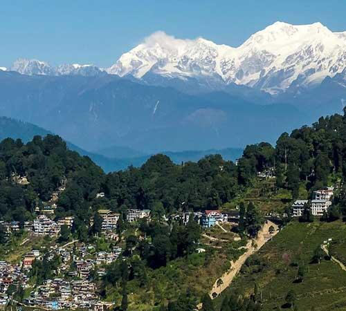 Himalayan Tour Package