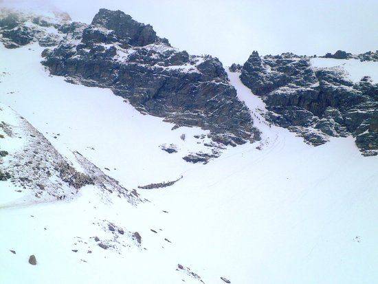 8 Days Rupin Pass Trek Tour