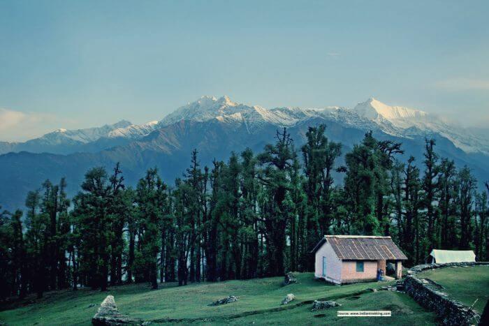 Beautiful Sikkim Tour