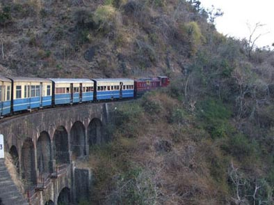 Shimla & Manali Package