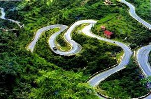 Haridwar Rishikesh Mussoorie Tour