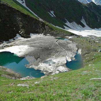 Shimla, Manali, Mandi, Dharamshala, Dalhausie, Pathankot  Tour