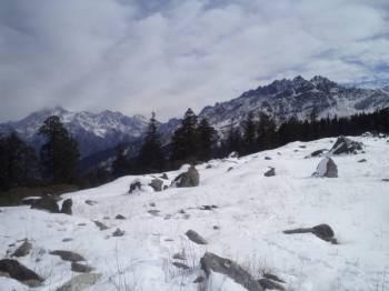Snow Trek to Kuari Pass Tour Package
