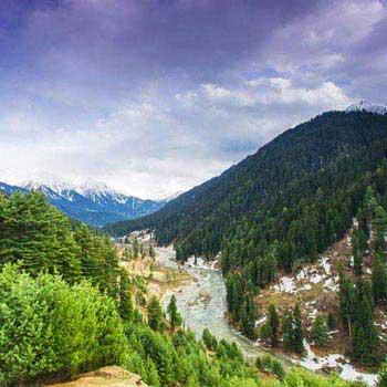 Kashmir Budget Package