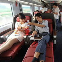 Beijing/Shanghai Tour (By high speed train)