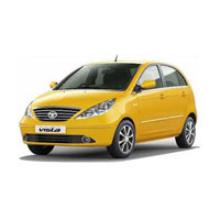 Cab Hire in Bareilly Tour