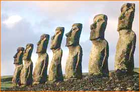 Top Tourist Places To Visit in Easter Island